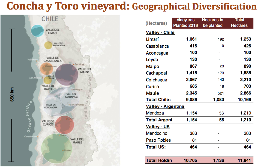 From Concha y Toro Investor Presentation for 2013: Q4 and 12-Months. Click image to enlarge