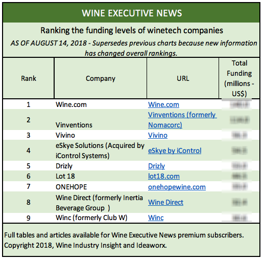 Winetech-funding-free-version