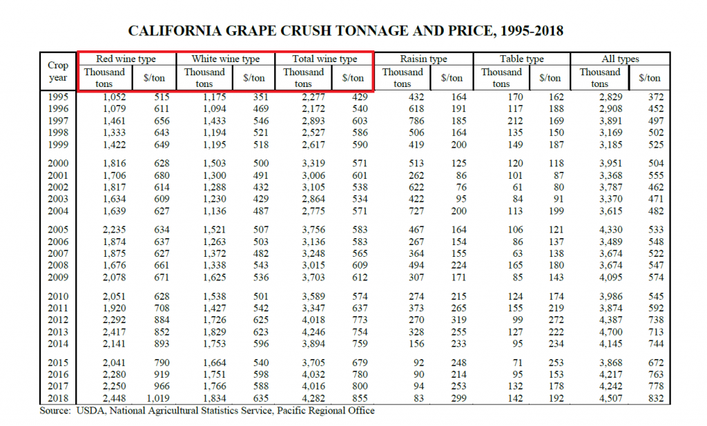 ca grape crush table