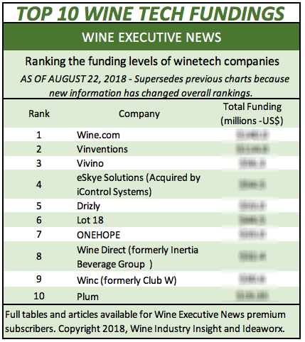top-10-winetech-freeversion
